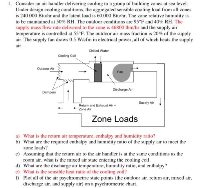 1. Consider an air handler delivering cooling to a group of building zones at sea level Under design cooling conditions, the aggregated sensible cooling load from all zones is 240,000 Btu/hr and the latent load is 60,000 Btu/hr. The zone relative humidity is to be maintained at 50% RH. The outdoor conditions are 95℉ and 40% RH. The supply mass flow rate delivered to the zone is 46800 lbm/hr and the supply air temperature is controlled at 55°F. The outdoor air mass fraction is 20% of the supply air. The supply fan draws 0.5 W/cfm in electrical power, all of which heats the supply Chilled Water Cooling Coil Outdoor Air an Discharge Air Dampers Supply Air Return and Exhaust Air ←Zone Air Zone LoadS What is the return air temperature, enthalpy and humidity ratio? b) a) What are the required enthalpy and humidity ratio of the supply air to meet the zone loads? c) Assuming that the return air to the air handler is at the same conditions as the room air, what is the mixed air state entering the cooling coil d) What are the discharge air temperature, humidity ratio, and enthalpy? e) What is the sensible heat ratio of the cooling coil? f Plot all of the air psychrometric state points (the outdoor air, return air, mixed air, discharge air, and supply air) on a psychrometric chart
