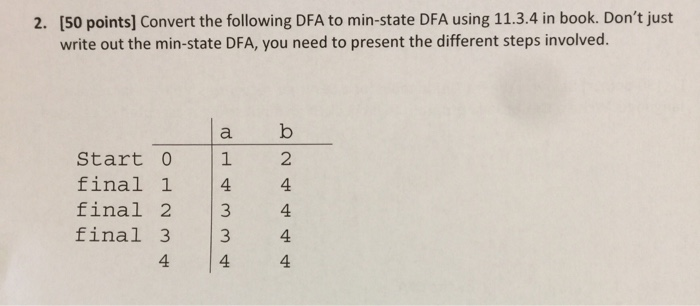 50 Points Convert The Following Dfa To Min State Using 11 3