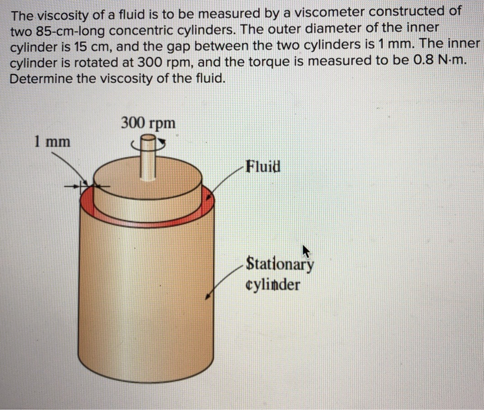 The Viscosity Of A Fluid Is To Be Measured By A Vi