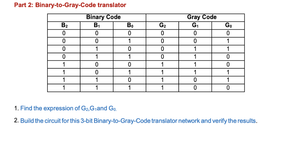 text to binary code translator