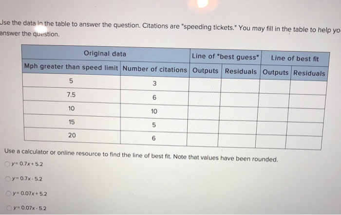 Solved: Use The Data In The Table To Answer The Question