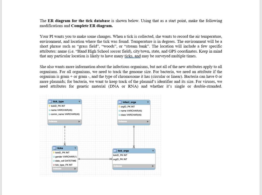 Tick Database