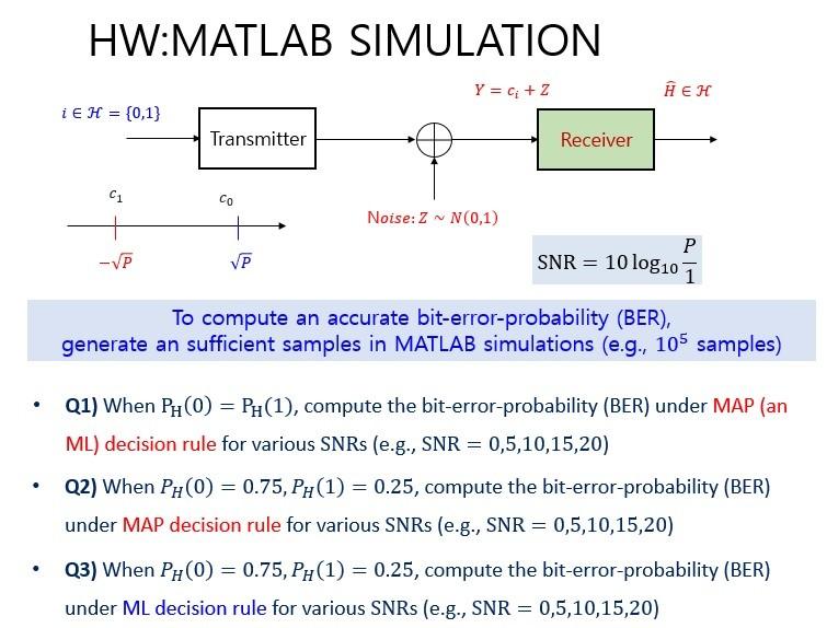 HW:MATLAB SIMULATION HEH I E [0,1) Transmitter Rec    | Chegg com