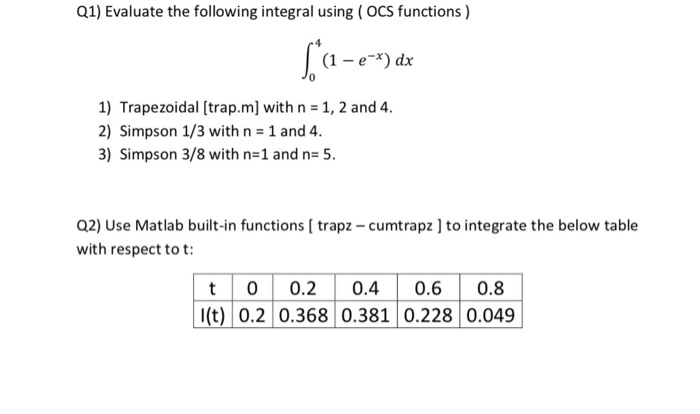 Cumtrapz Matlab Example