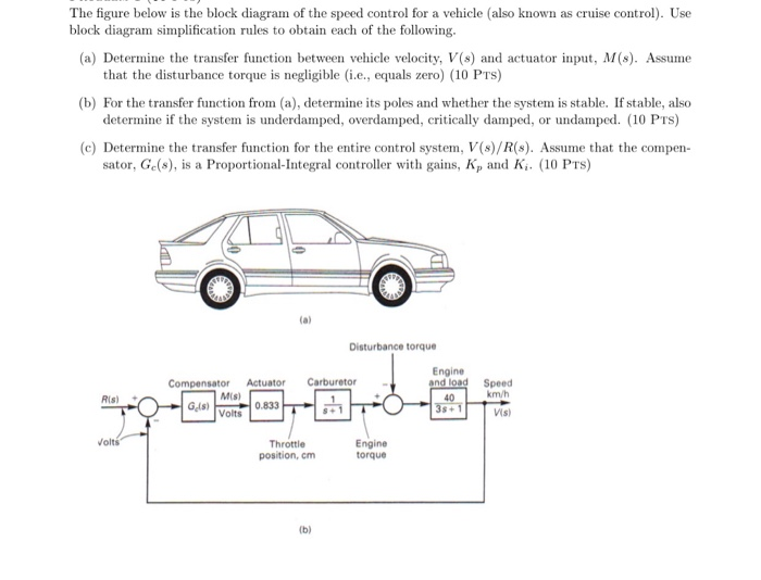 the figure below is the block diagram of the speed control for a vehicle  (also