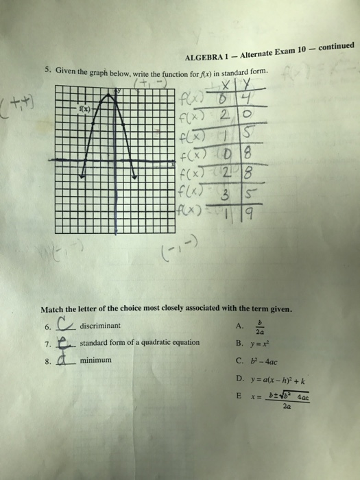 Solved Given The Graph Below Write The Function For F X