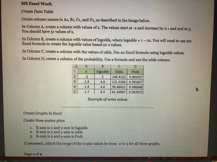 Solved: MS Excel Work Create Data Table Create Column Name