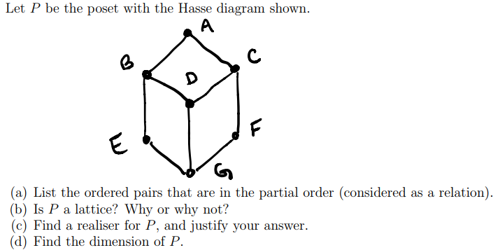 Solved let p be the poset with the hasse diagram shown a let p be the poset with the hasse diagram shown a list the ordered ccuart Image collections