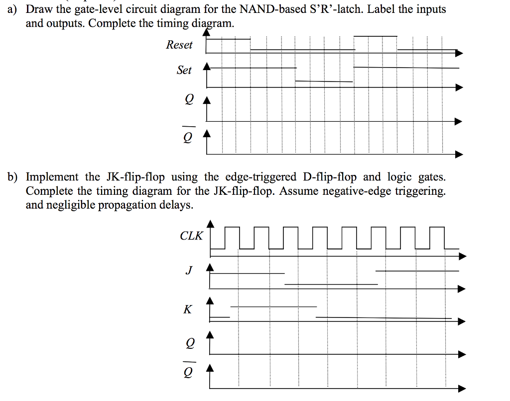 Solved A Draw The Gate Level Circuit Diagram For Nan Logic Of And Nand Based Sr