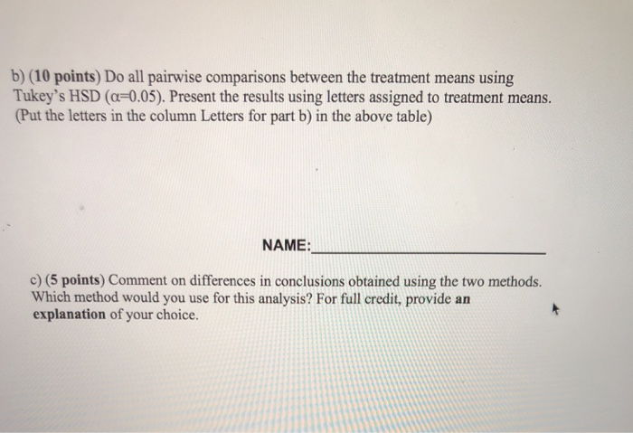 b) (10 points) Do all pairwise comparisons between the treatment means using Tukeys HSD (a-0.05). Present the results using letters assigned to treatment means. Put the letters in the column Letters for part b) in the above table) NAME: c) (5 points) Comment on differences in conclusions obtained using the two methods. Which method would you use for this analysis? For full credit, provide an explanation of your choice.