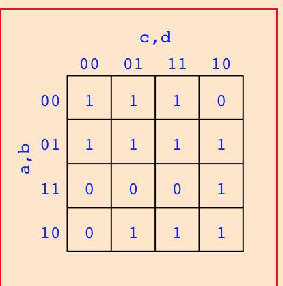 VERILOG 4 Variable K-maps With Casez Complete The ... | Chegg.com on prime implicants k map, sop k map, 3 input k map, d flip flop k map, display 7-segment k map,