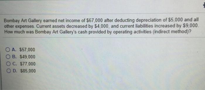 Solved: Bombay Art Gallery Earned Net Income Of $67,000 Af