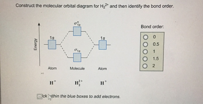 Solved Construct The Molecular Orbital Diagram For H22 An