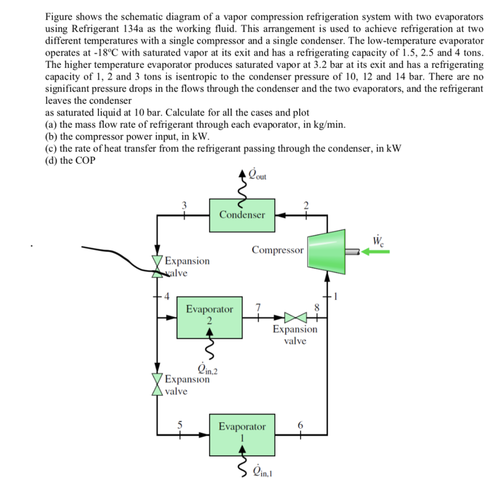 Solved: Figure Shows The Schematic Diagram Of A Vapor Comp ... on
