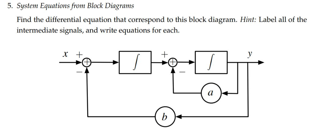 Solved: System Equations From Block Diagrams Find The Diff... | Chegg.comChegg