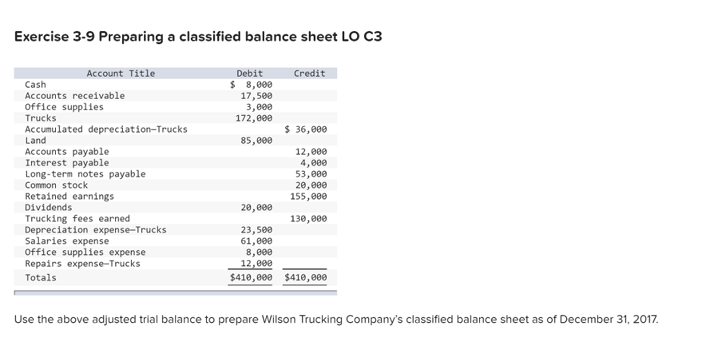 Solved: Exercise 3-9 Preparing A Classified Balance Sheet ...
