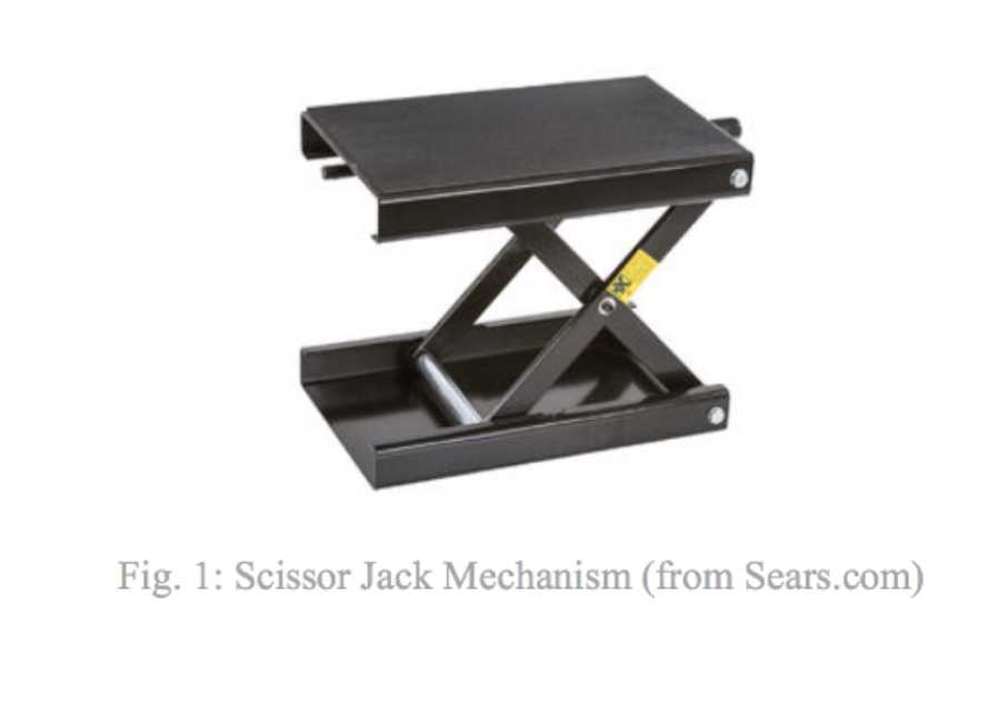 Solved: Draw The Kinematic Diagram For The Scissor Jack Me
