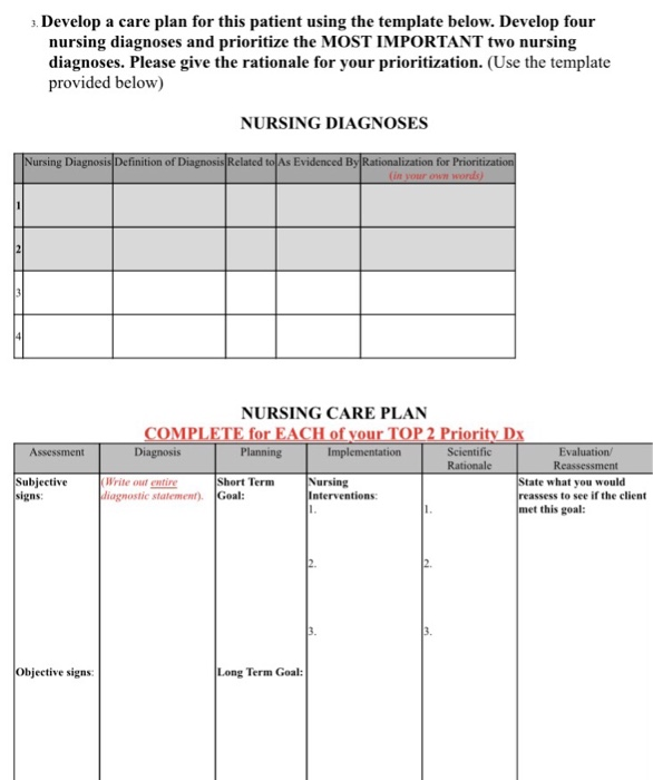 Solved Nursing Care Plan Develop A Care Plan And Answer T