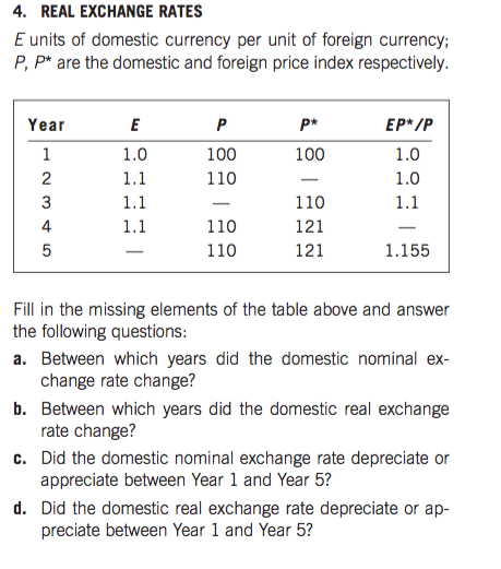Real Exchange Rates E Units Of Domestic