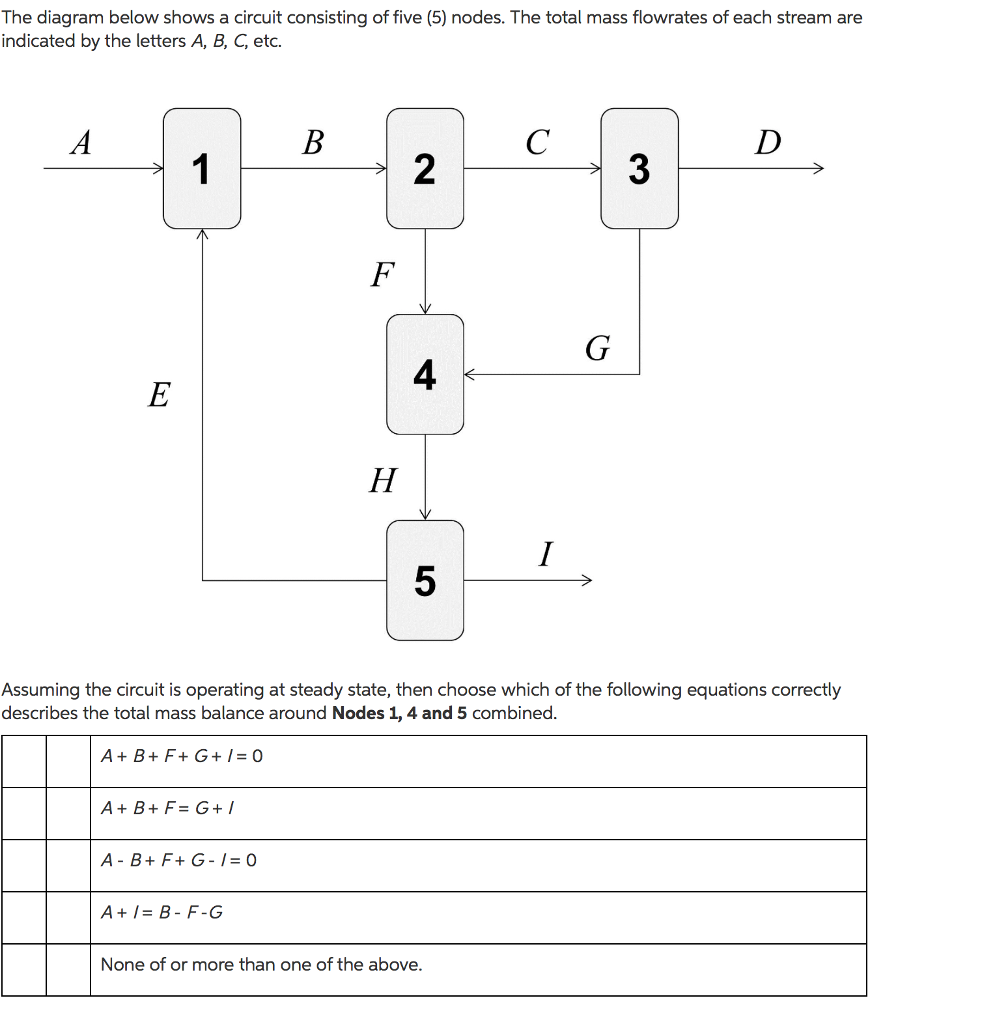 Super Solved The Diagram Below Shows A Circuit Consisting Of Fi Wiring 101 Breceaxxcnl