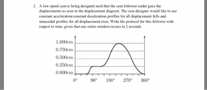 2. A low speed cam is being designed such that the cam follower under goes the displacements as seen in the displacement diagram. The cam designer would like to use constant acceleration/constant deceleration profiles for all displacement falls and sinusoidal profiles for all displacement rises. Write the protocol for this follower with respect to time, given that one entire rotation occurs in 2 seconds 0.500cm 0.000cm HT 0 90 180 270 360