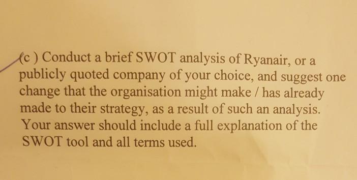 ryanair analysis