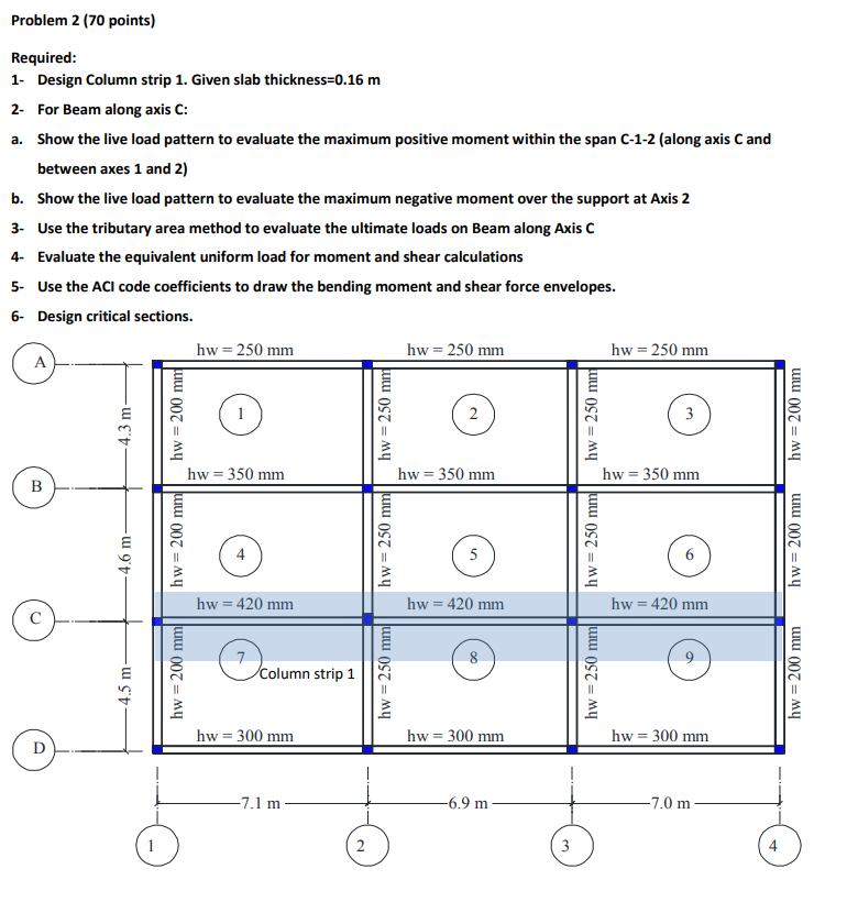 Problem 2 (70 Points) Required 1- Design Column St