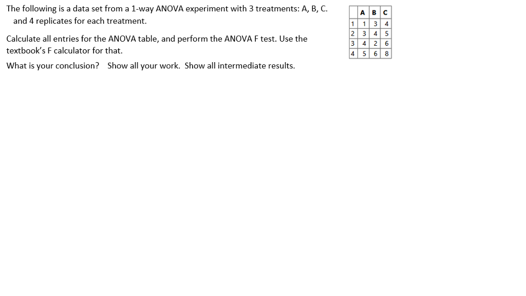 The Following Is A Data Set From 1 Way Anova Experiment With 3 Treatments