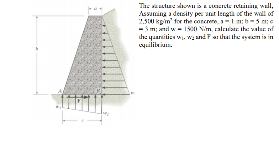 Solved: The Structure Shown Is A Concrete Retaining Wall