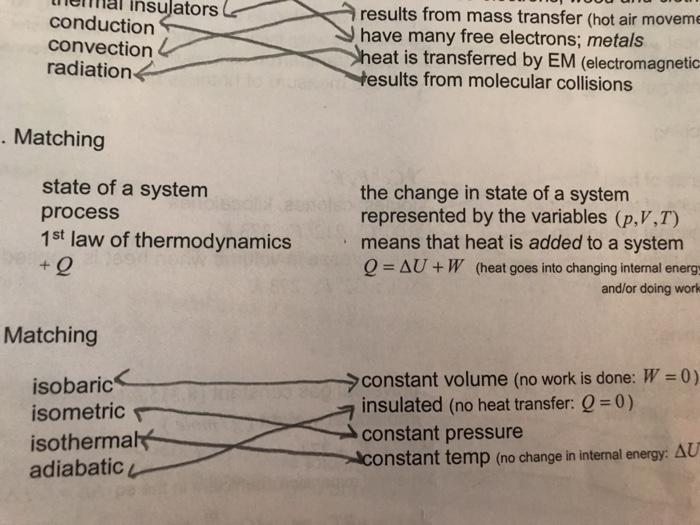 Solved: NelnHal Insujators Conduction Convection Radiation