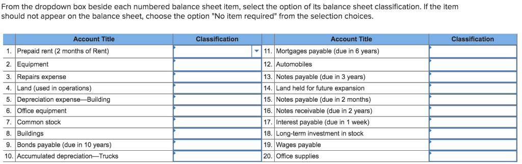 From the dropdown box beside each numbered balance sheet item, select the option of its balance sheet classification. If the