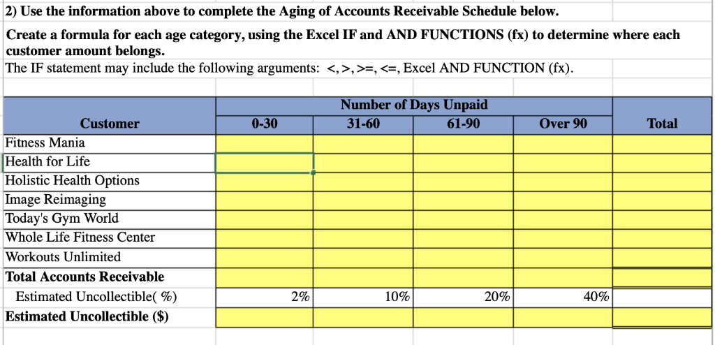 Solved: 1) Calculate The Number Of Days Unpaid, USING THE