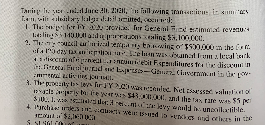 During the year ended June 30, 2020, the following transactions, in summary form, with subsidiary ledger detail omitted, occu