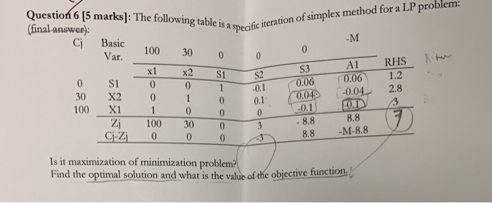 Solved: Question 6 [5 Marks): The Following (final Answery