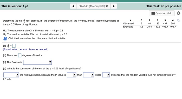 This Question: 1 pt 38 of 40 (15 complete) This Test: 40 pts possible Question Help Determine (a) the χ test statistic, (b) the degrees of freedom, (c) the P-value, and (d) test the hypothesis at--ㄨㄧ the 0.05 level of significance. 3 4 Observed Expected 1625.4 152.5 406.7 406.7 2 40 123 437 391 Ho: The random variable X is binomial with n 4, p-0.8 H: The random variable X is not binomial with n-4, p-0.8 Click the icon to view the chi-square distribution table. (Round to two decimal places as needed.) (b) There are degrees of freedom. (c) The P-value is (d) what is the conclusion of the test at the α-0.05 level of significance? the null hypothesis, because the P-value is than Thereevidence that the random variable X is not binomial with n 4, P 0.8,