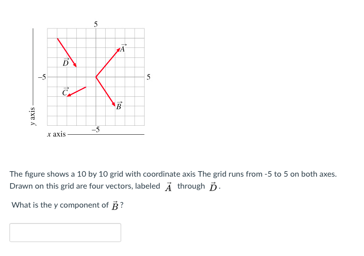solved x axis the figure shows a 10 by 10 grid with coord