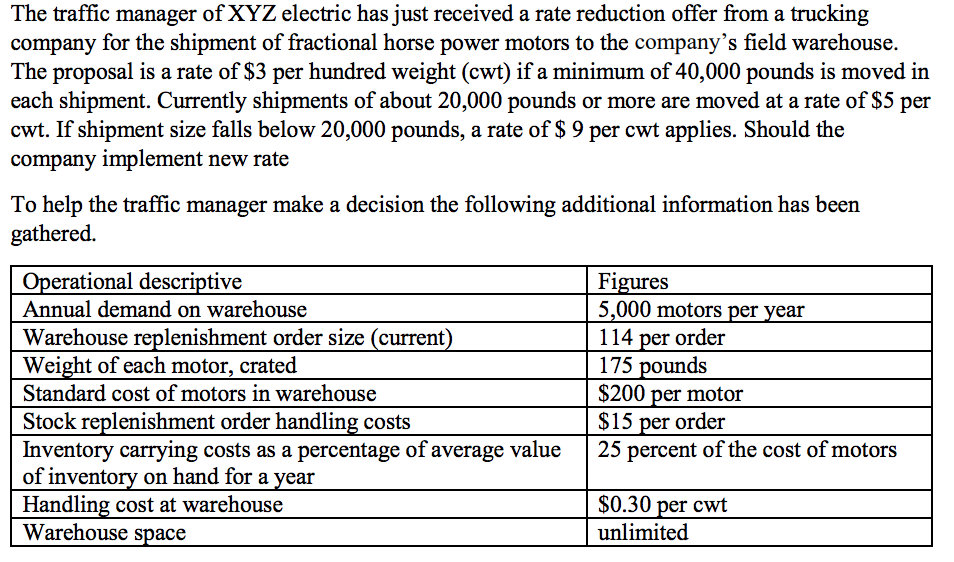 Solved: The Traffic Manager Of XYZ Electric Has Just Recei