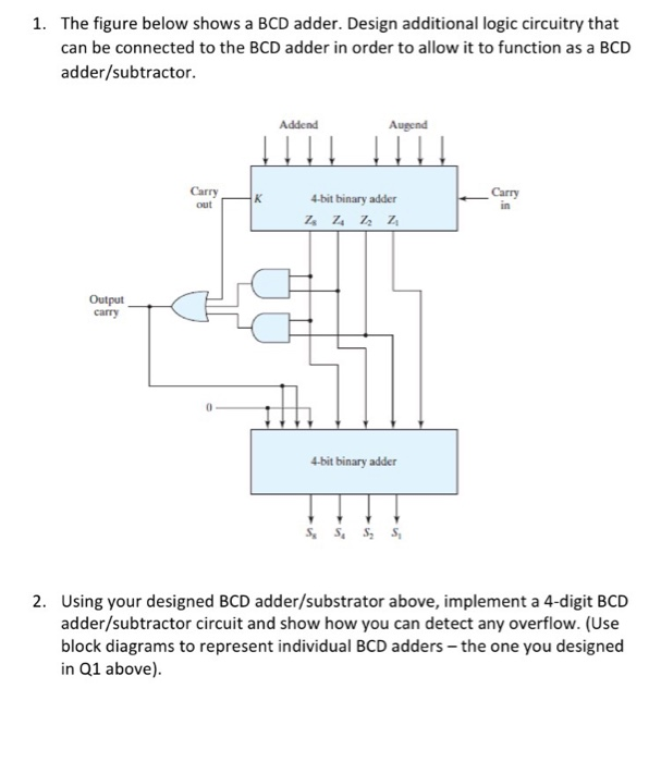 the figure below shows a bcd adder  design additional logic circuitry that  can