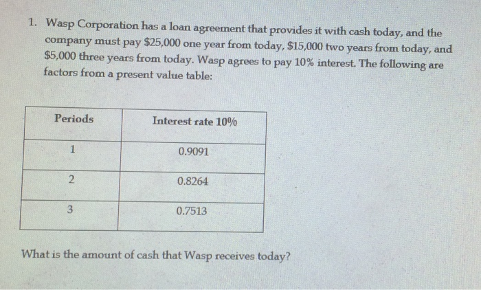 Solved: Wasp Corporation Has A Loan Agreement That Provide ...