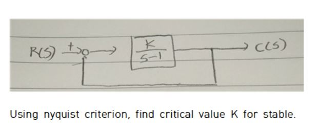 CCs) Using nyquist criterion, find critical value K for stable
