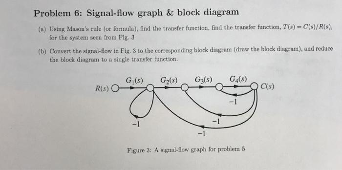 Solved: Problem 6: Signal-flow Graph & Block Diagram (a) U... | Chegg.comChegg