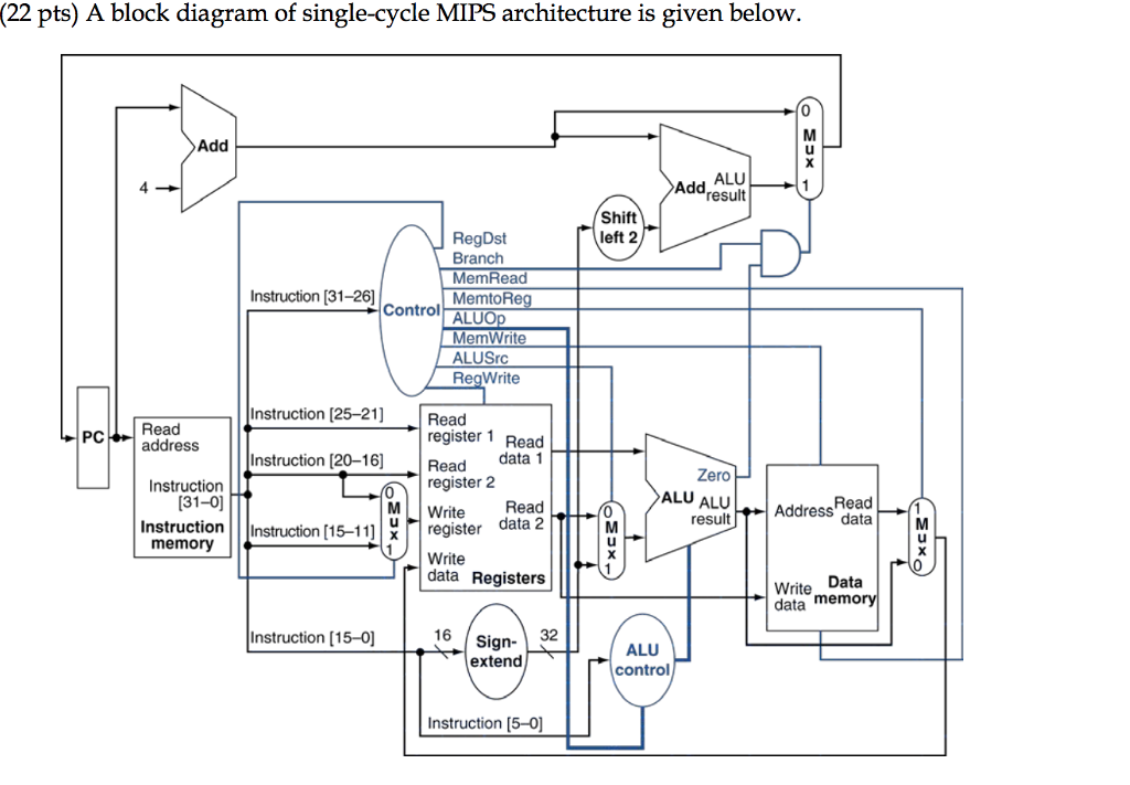 solved   22 pts  a block diagram of single