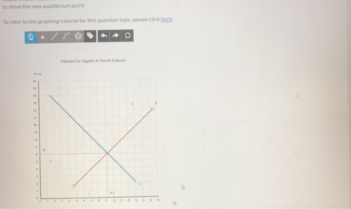 to show the new equilibrium point To refer to the graphing tutorial for this question type, please click here Market for Apples in North Dakota Price 01 92