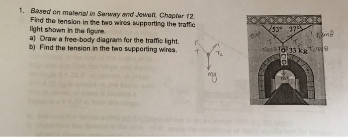 Solved: 1. Based On Material In Serway And Jewett, Chapter ... on friendship bracelet diagrams, troubleshooting diagrams, led circuit diagrams, sincgars radio configurations diagrams, honda motorcycle repair diagrams, switch diagrams, snatch block diagrams, battery diagrams, hvac diagrams, pinout diagrams, internet of things diagrams, lighting diagrams, electrical diagrams, motor diagrams, series and parallel circuits diagrams, smart car diagrams, transformer diagrams, gmc fuse box diagrams, engine diagrams, electronic circuit diagrams,
