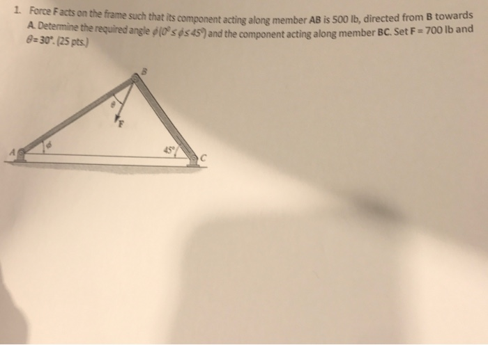 Solved: Force Facts On The Frame Such That Its Component A ...
