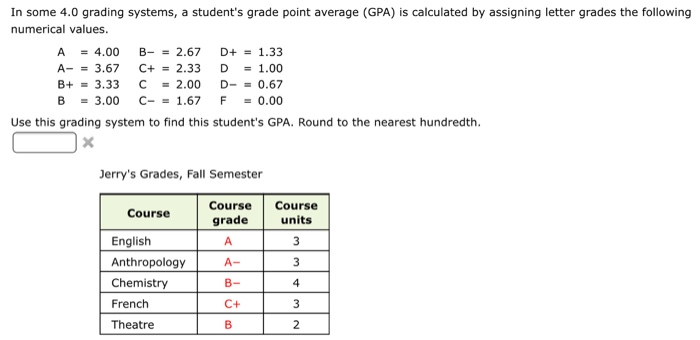 in some 40 grading systems a students grade point average gpa is calculated