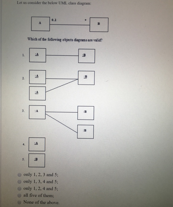 Solved let us consider the below uml class diagram 01 w let us consider the below uml class diagram 01 which of the following objects diagrams ccuart Choice Image