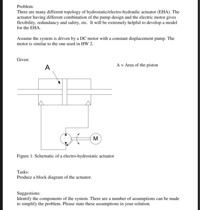 Solved The Motor Used In Hw 2 Is Also Attached Please Pr