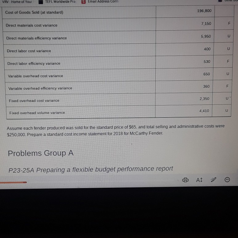 solved 23 24 preparing a standard cost income staleme lea rh chegg com verv home energy assistant verv home energy
