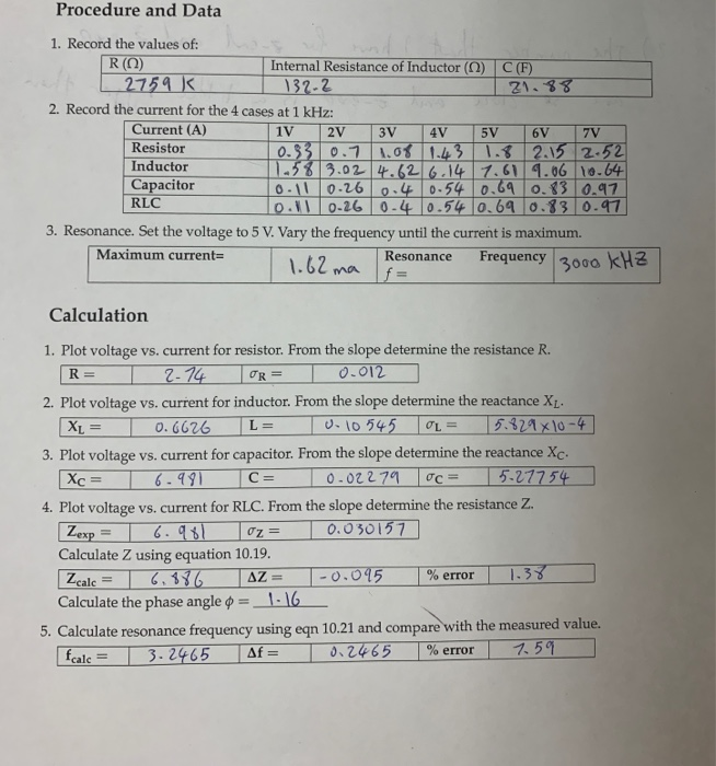 Procedure And Data 1  Record The Values Of R (0